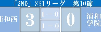 「2ND」SS1リーグ 第10節VS浦和学院戦試合結果