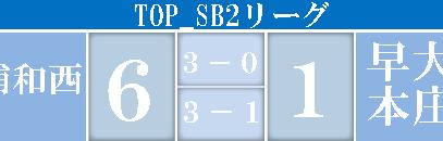 TOP_SB2リーグVS早大本庄高校試合結果