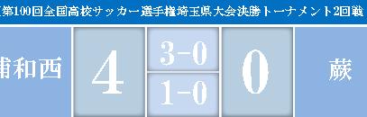 第100回全国高校サッカー選手権埼玉県大会決勝トーナメント2回戦VS蕨高校戦