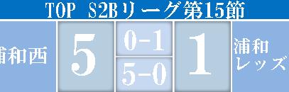 TOP_S2Bリーグ第15節VS浦和レッズⅡ試合結果