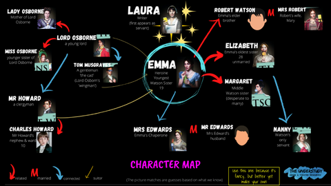 CHARACTER MAPS