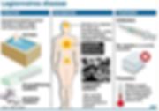legionnaires disease chart