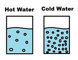 image hot & cold water
