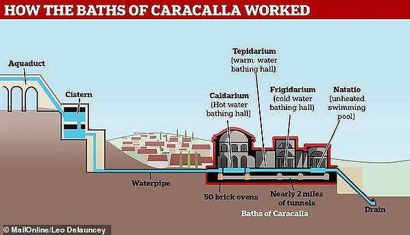 Caldarium Baths.jpg