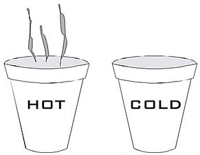 image hot and cold water cups