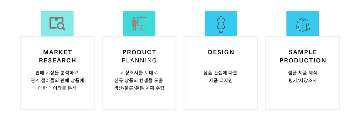 GORAL 제품기획.png