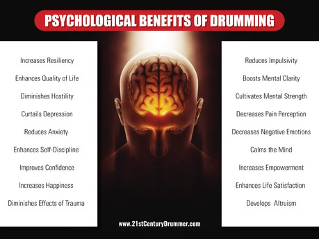 The Psychological Benefits of Drumming