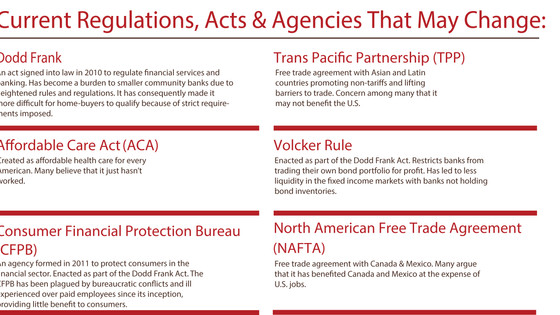 Current Regulations, Acts & Agencies That May Change