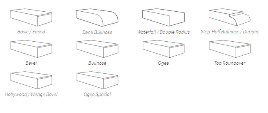 Bench Top Finished edge Styles.PNG