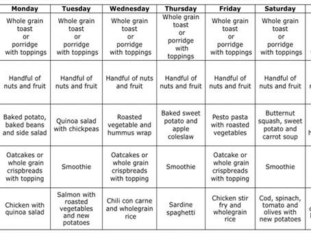 Seven day sample menu
