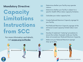 Mandatory Directive_ Capacity Limitation