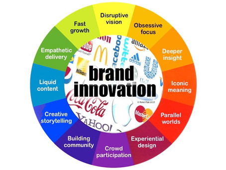 FOUR ENTREPRENEURS SHARE INSIGHTS ABOUT INNOVATION AS A BRAND DRIVER