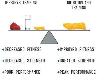 Weight Loss V/s Fat Loss