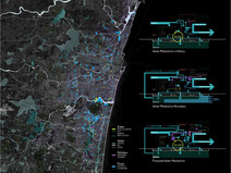 Chennai - Territory of Flux