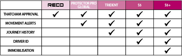Products chart.jpg