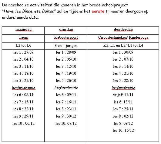 Data naschoolse activiteiten.png