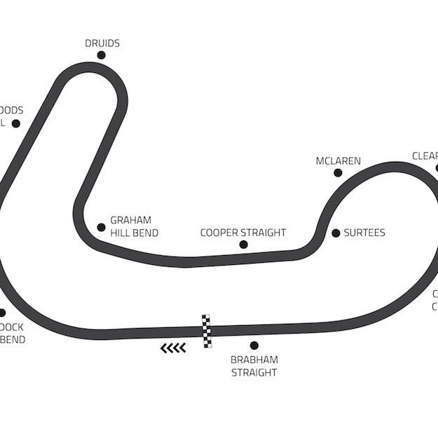 Rounds 9 & 10 Brands Hatch Indy