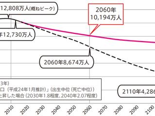 「人口増加を目指す道」は現実的か?