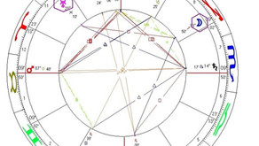 Paranormalidade e Astrologia - Série - Episódio 6/6: Célia do Carmo