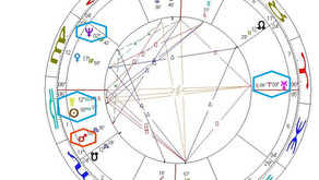 "Paranormalidade e Astrologia - Série - Episódio 5/6: Lourival ""Nero"" de Freitas"