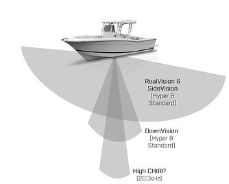 raymarine-element-sonar-technology1.jpg