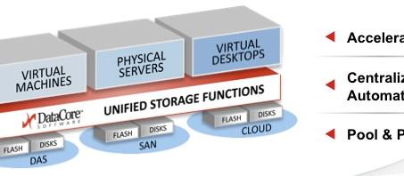 Razones para virtualizar el storage (SDS)