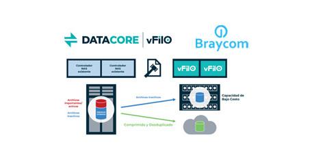 Con DataCore VFilO consolide y modernice sus servidores de archivos y NAS