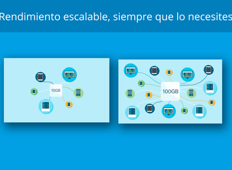 Las cinco razones principales para elegir Cisco Nexus 9000 Series Switches para el datacenter híbrid
