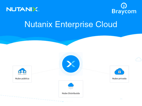 Nutanix: Índice Enterprise Cloud