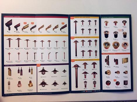 Brochure Design - Inside Spread