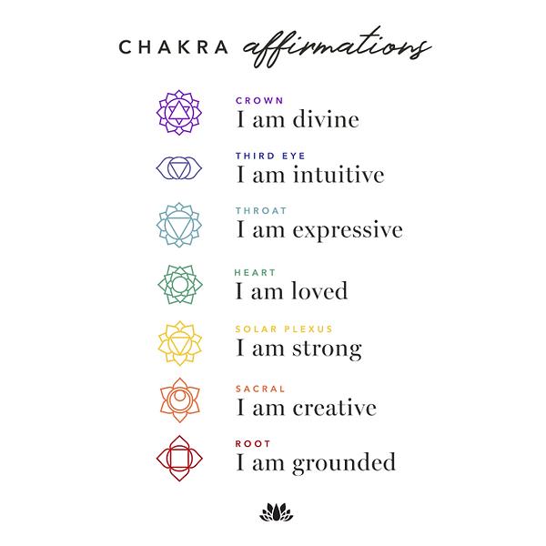 chakra_igfb_infograph_chakra-1.png