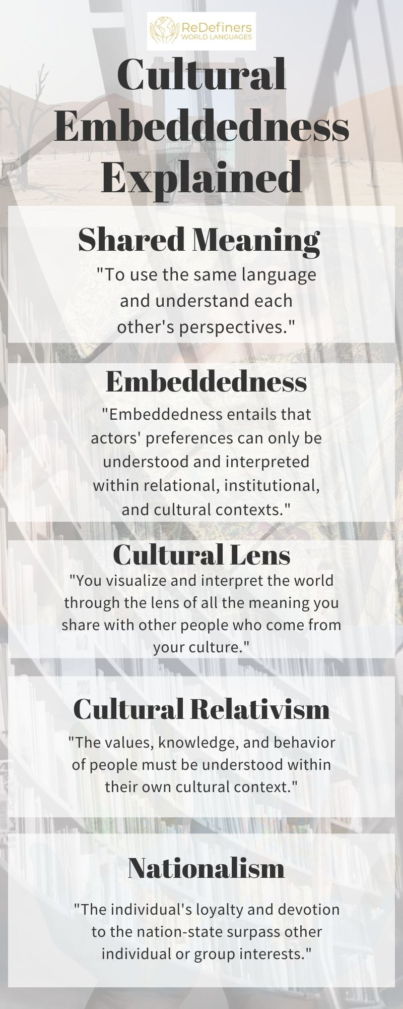 """This is an image of an infographic that defines five terms. From top to bottom, these terms are """"Shared Meaning,"""" """"Embeddedness,"""" """"Cultural Lens,"""" """"Cultural Relativism,"""" and """"Nationalism."""" Shared Meaning is """"To use the same language and understand each other's perspectives."""" Embeddedness """"entails that actors' preferences can only be understood and interpreted within relational, institutional, and cultural contexts."""" Cultural Lens is where """"You visualize and interpret the world through the lens of all the meaning you share with other people who come from your culture."""" Cultural Relativism is where """"The values, knowledge, and behavior of people must be understood within their own context."""" Finally, Nationalism is where """"The individual's loyalty and devotion to the nation-state surpass other individual or group interests."""