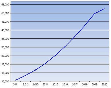 2020 Cumulative Grads.jpg