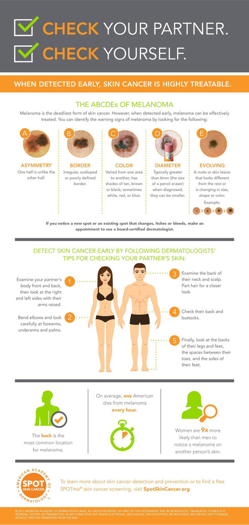 May is Melanoma Awareness Month. Women are 9x more likely than men to spot melanoma on others.