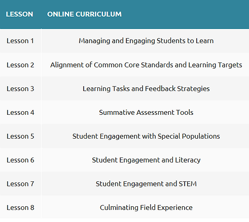 TeacherReady on-line curriculum