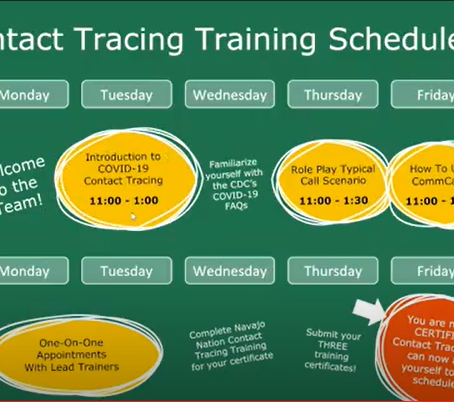 Training a Contact Tracing Workforce