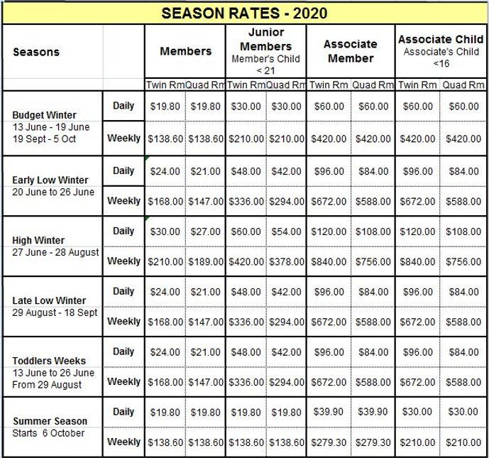 Rates_2020.jpg