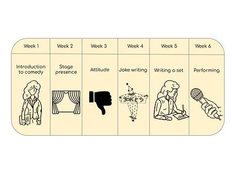 6 Week Outline (Basic).jpg