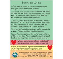 Kids & Grief Educational Enclosure