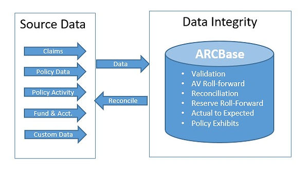 ARCBase Data Pic.jpg
