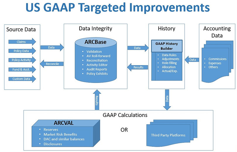US GAAP Targeted 2.jpg