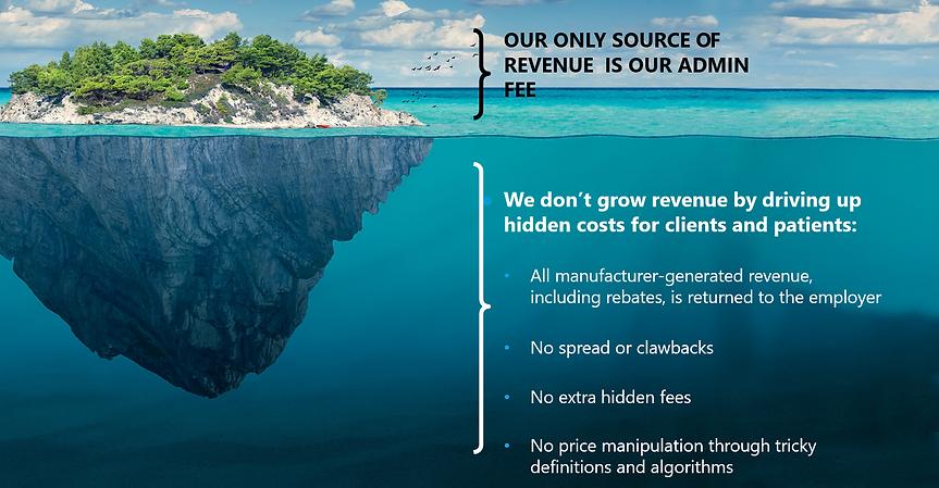New Edge PBM Revenue Image
