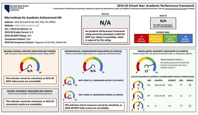 middle school report card.JPG