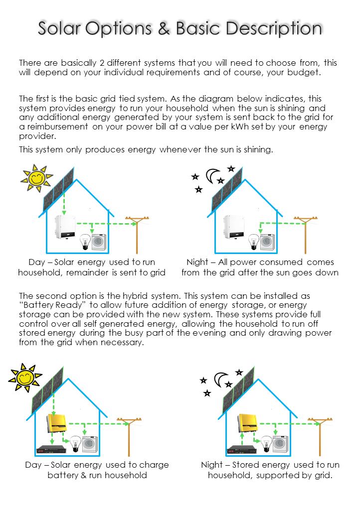 Solar Proposal1.png
