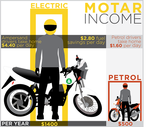 Copy of MOTAR-GRAPHIC-1.png