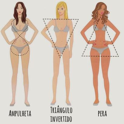 Tipo de corpo Plus size, qual é o seu?