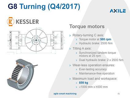 Axile G8  Kessler Torque motors.jpg