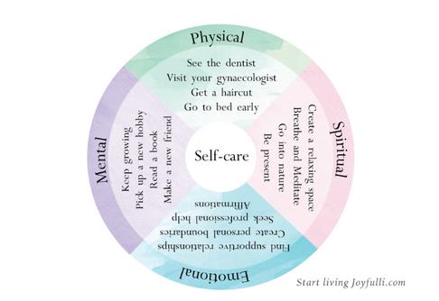 Make time for self-care