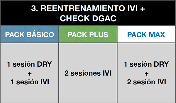 3 Ree IVI y Check IFR