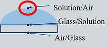 Airsolution%20interface_edited.jpg